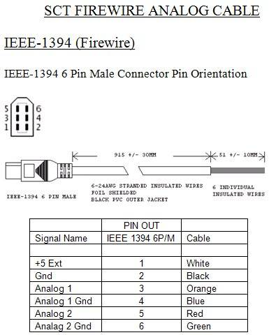 sct livewire there is some great info on the sct website on how to make your own firewire analog cable here is a diagram for doing just that justin starkey vmp