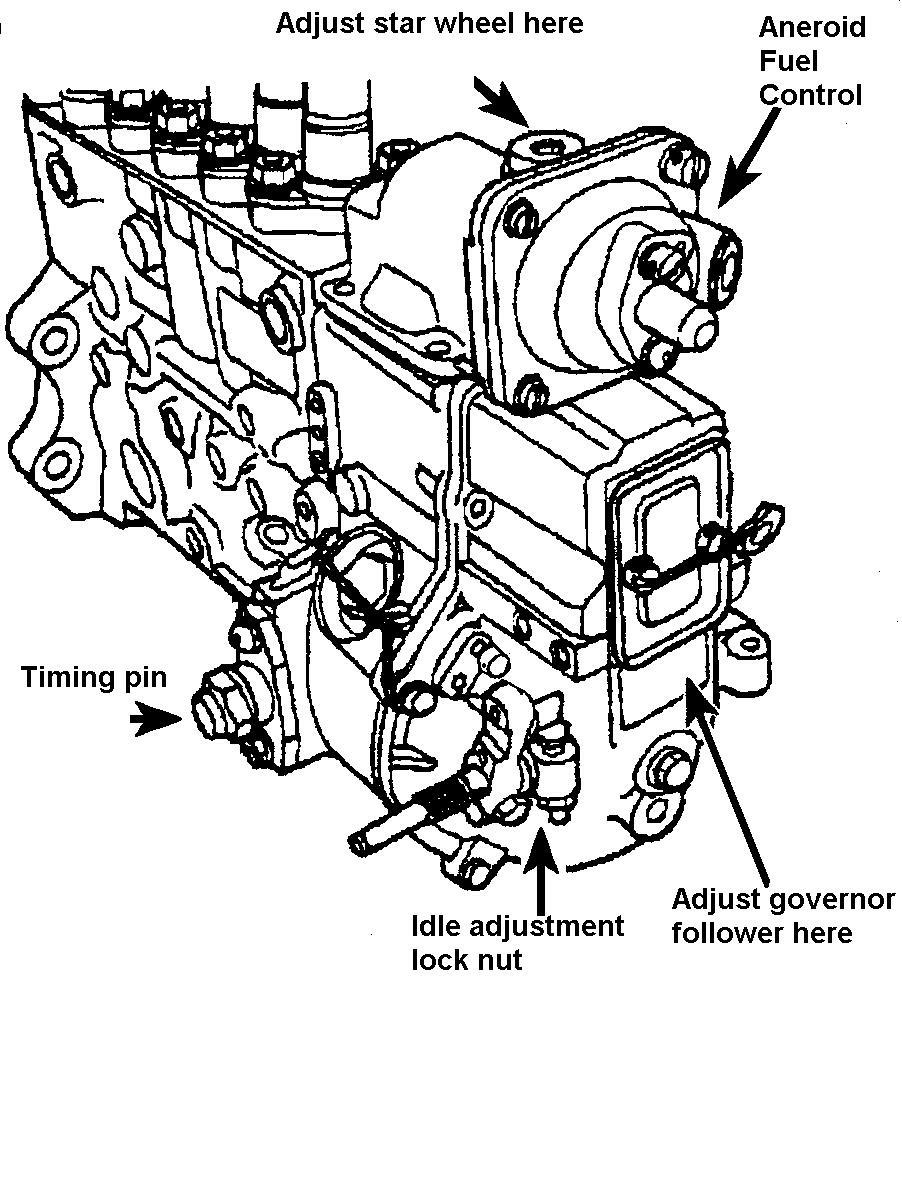 Turning Up A P7100 Pump on ford 5 8 engine diagram